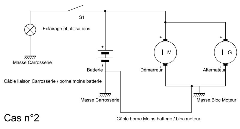 10 3 Mc Cable 50
